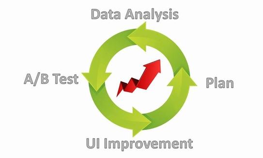 A/Bテスト用のWEBページデザイン案の量産作成「ダナンLPOサービス」開始のお知らせ